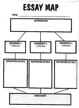 Basic structure of a good persuasive research paper